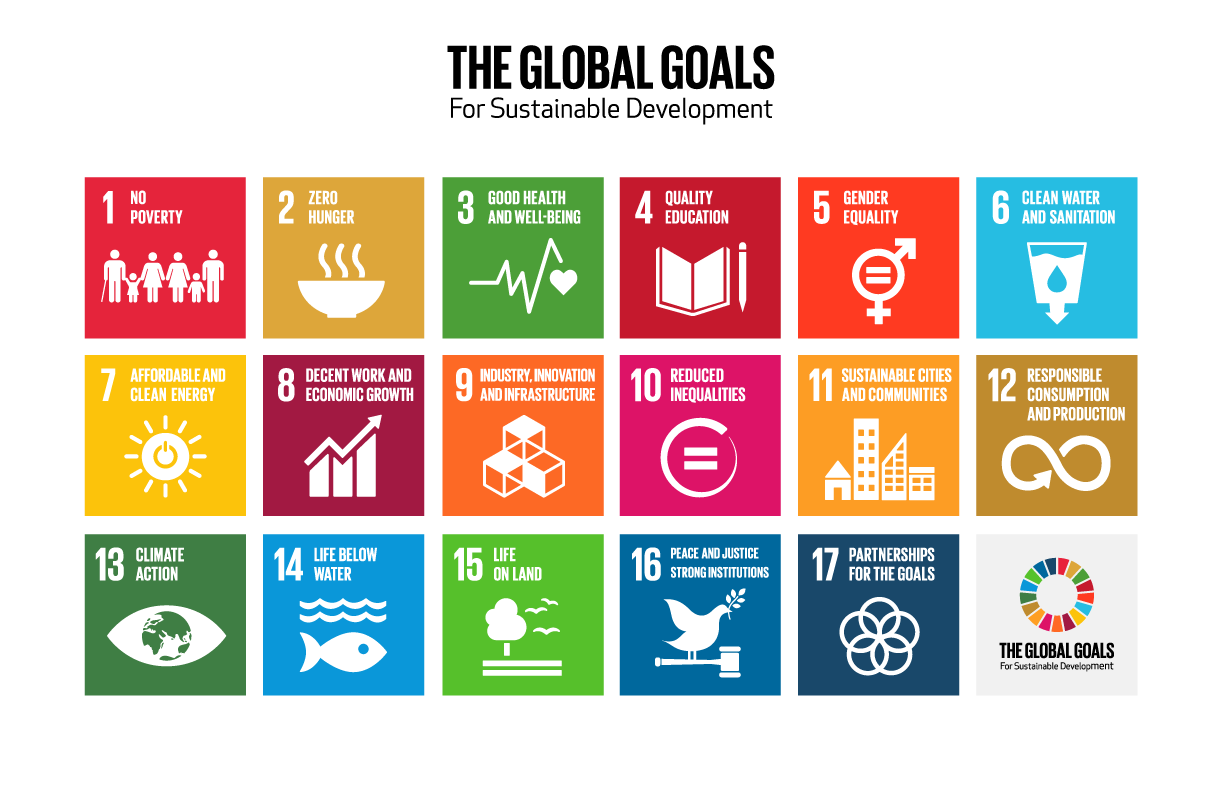 The Global Goals - Good Health & Well Being